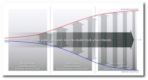 timeline_diagram